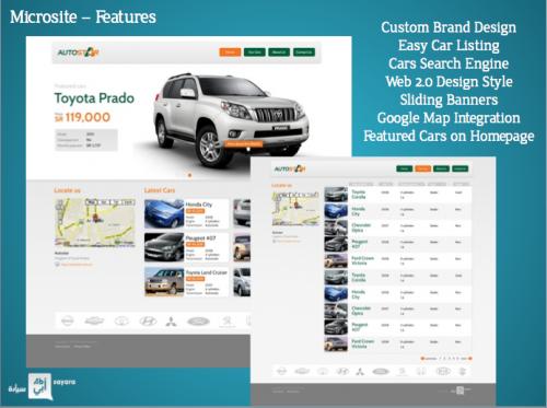 Used Car Dealers In Riyadh Saudi Arabia  Auto Soletcshat Image